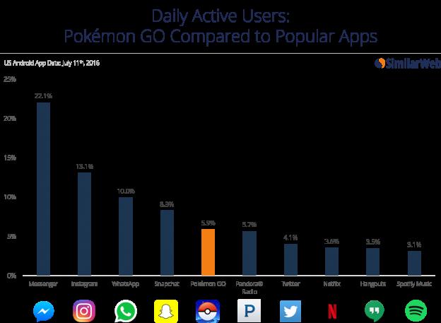 pokemon-go-results